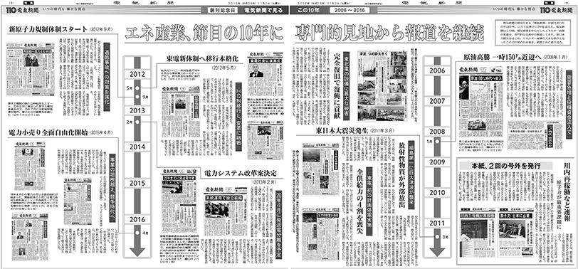 電気新聞創刊110周年記念特集(2016/11/02付)