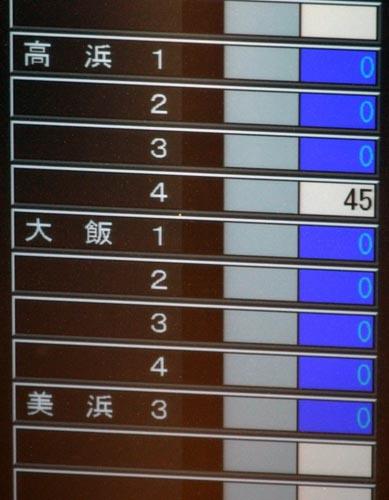 関西電力は22日午後2時、高浜発電所4号機を並列し、プルサーマル発電による送電を再開した。写真は、高浜4号機が発電を開始し、出力が表示された中央給電指令所の系統監視盤(22日、大阪市内)