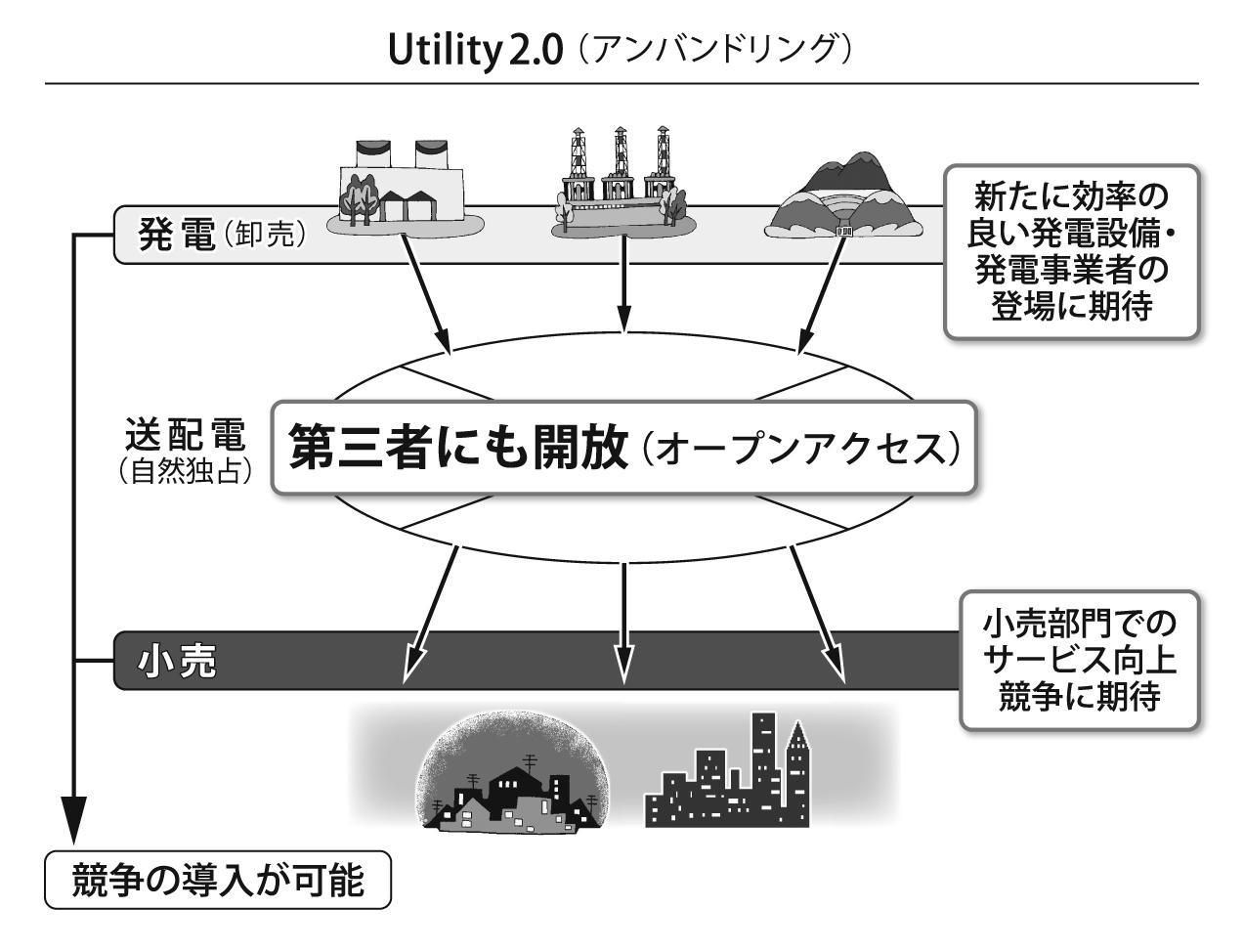 T&T Utility3.0-1-2