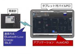 無線通信機能がついた照度計とタブレット端末を用いることで照度測定作業を省力化できる