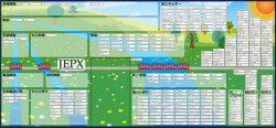 JEPXが公開した「業界地図」