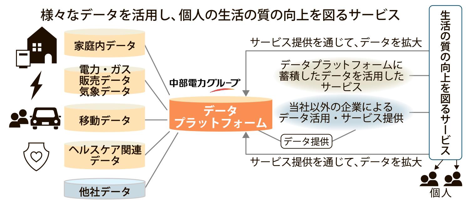 図_生活向上_4c