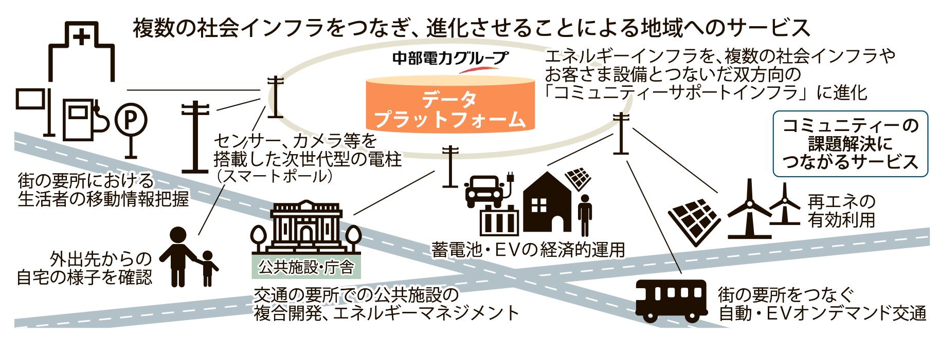 図_地域サービス_4c